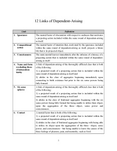 12 Links of Dependent Arising_Page_1
